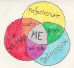 Circle chart colour